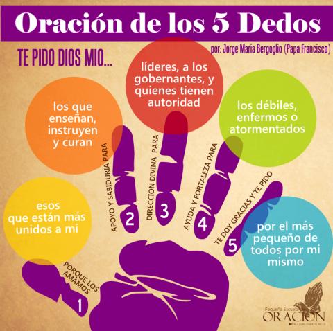Oración de los 5 dedos